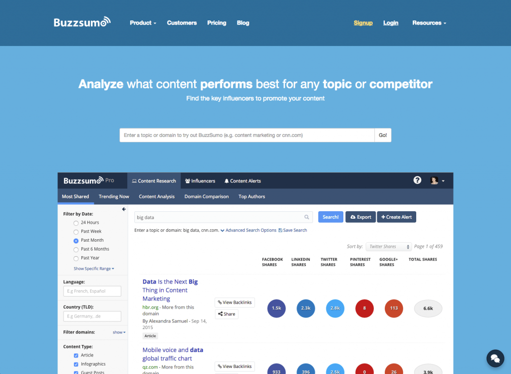 16 Must-Have Tools for Your Marketing Stack 15