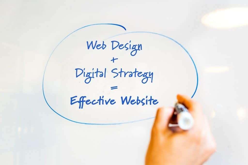Cheap Website Design Singapore: Website Design Package Prices