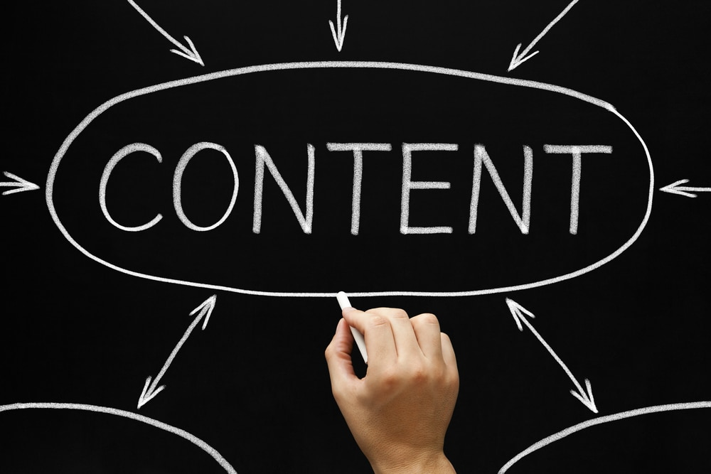 6 Types of High-Ranking Content Marketing for Business Success