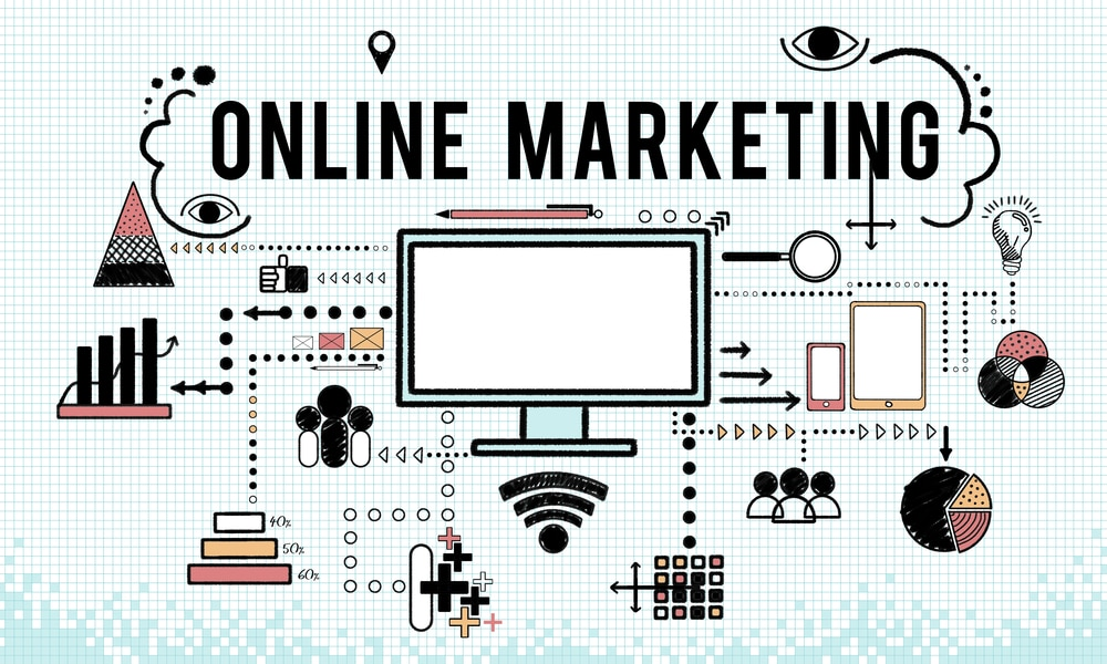 How the Pandemic Helped People Understand the Importance of Online Marketing